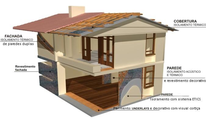Apcor constru o civil - Material para bares ...