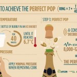 British Mathematician reveals the formula for the perfect pop when opening a bottle of bubbly