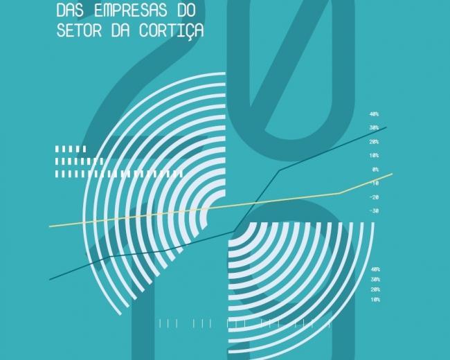 Relatório Anual de Caracterização da Situação Económico-Financeira das Empresas do Sector da Cortiça